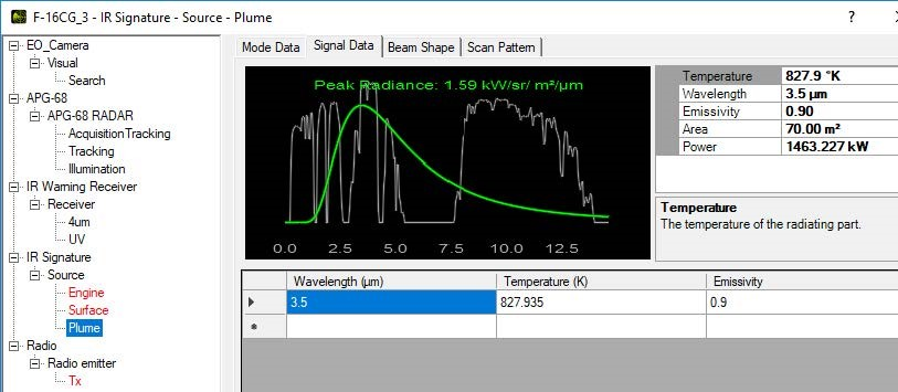 New Signal Generation Engine (SGE)